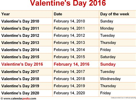 valentines day 2016 and 2017 when is s day 2016 2017 dates of s day