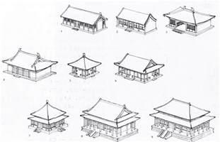 Roof Designs And Styles Roof Designs Materials Five Styles Of Roof3 Jpg Five