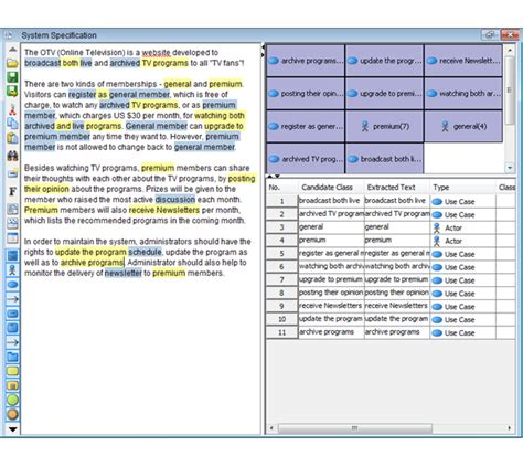 Exles Of Text Analysis Essay by Textual Analysis Use Modeling Uml Tool