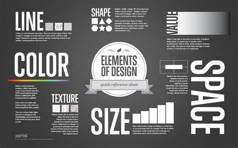 elements and principles of interior design elements of design reference sheet paper leaf