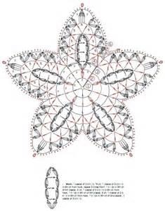 Christmas craft ideas crochet snowflakes free crochet pattern