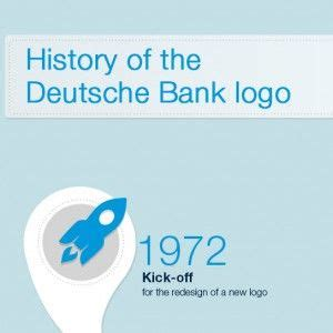 deutsche bank banking pin ã ndern 1000 ideas about deutsche bank logo on
