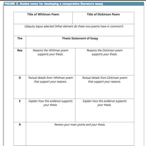 theme in literature notes response to literature essay graphic organizer