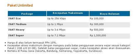 Indosat Data Jumbo Unlimited indosat 3 5g broadband unlimited dunia digital