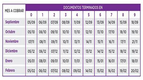 febrero calendario asignacion pkr hijo anses calendario de pago asignaci 243 n universal por hijo