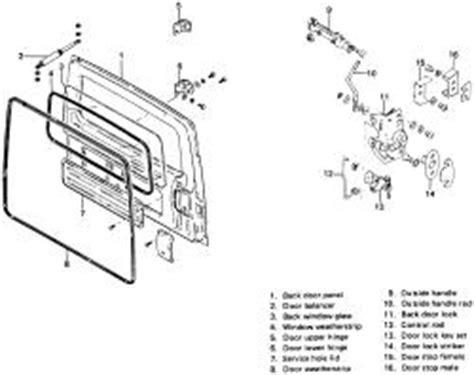 small engine repair training 1998 suzuki sidekick on board diagnostic system repair guides interior tailgate and back door locks autozone com