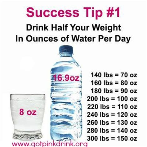 How Many Ounces Of Detox Water A Day by Plexus Slim Success Tip 1 Drink Half Your Weight In