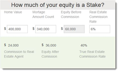equity calculator listingdoor