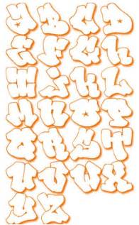 Cool graffiti bubble alphabet images amp pictures becuo