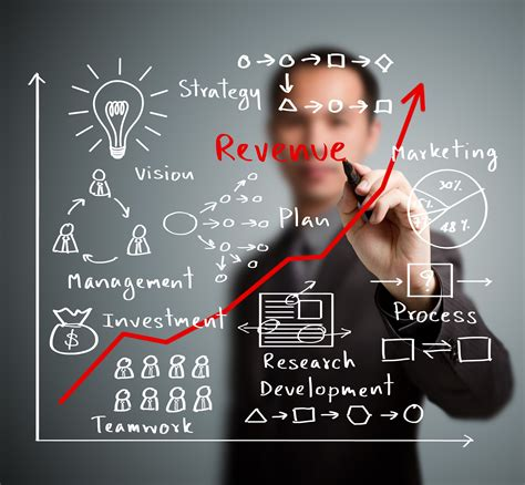 business management consulting business consulting