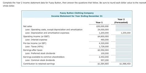 solved the income statement also known as the profit and