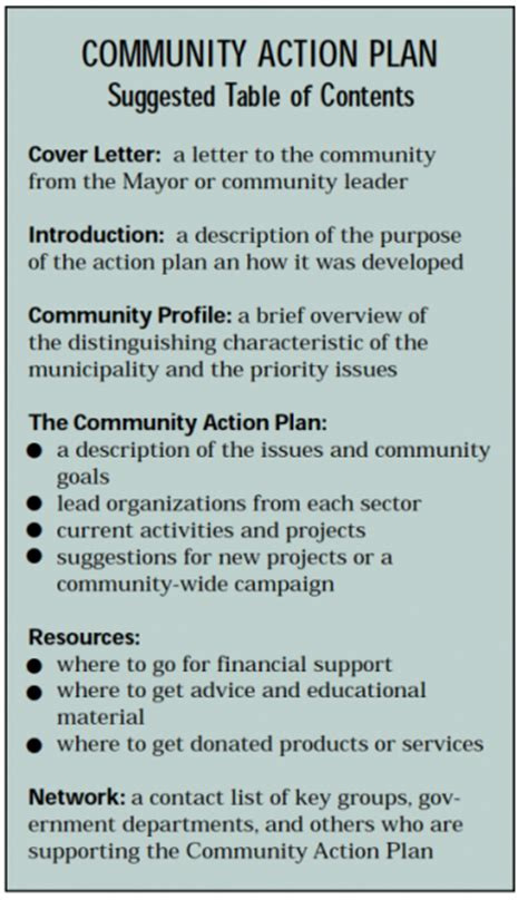 community action plan sswm find tools  sustainable sanitation  water management