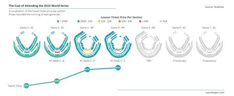 tableau viz tutorial tableau 201 how to make small multiple stadium maps