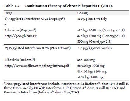 Obat Interferon epidemiologi penyakit menular hepatitis c