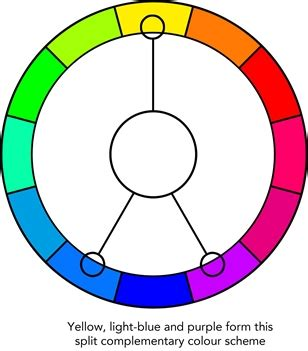 split complementary color scheme split complementary colour scheme boom learn