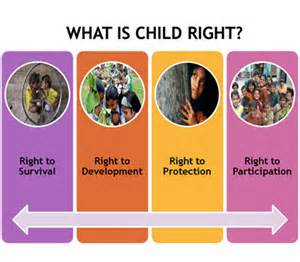 Rights of children what is child right gujarat state commission for