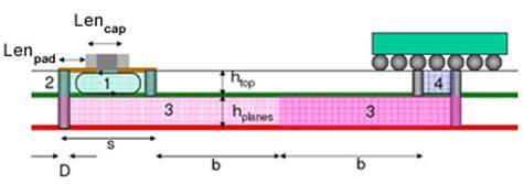 decoupling capacitor bottom layer decoupling capacitor altera 28 images 硬件菌需要懂磁珠 学习哈用磁珠为altera fpga设计电源隔离滤波器 吴川斌的博客 pcb