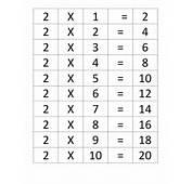 22 X 2 = 42 3 62 4 82 5 102 6 122 7 142