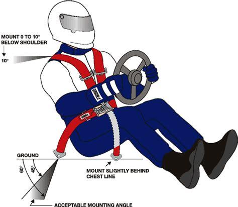 Safety Belt 5 Titik Merah Sabuk Balap 5 Titik Merah Keselamatan Kita Mengenal Lebih Jauh Sabuk Pengaman