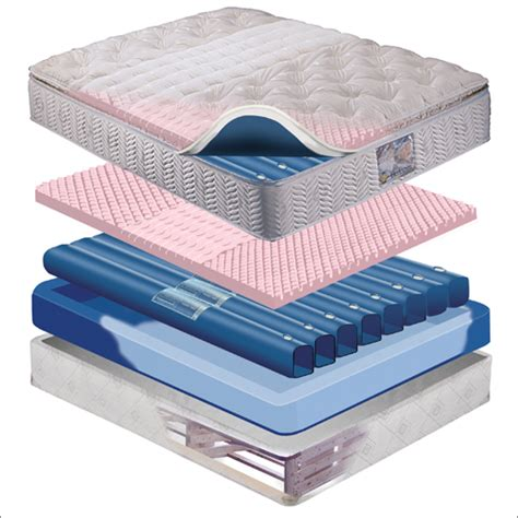 how much does a water bed cost waterbeds hard and soft sided waterbed information