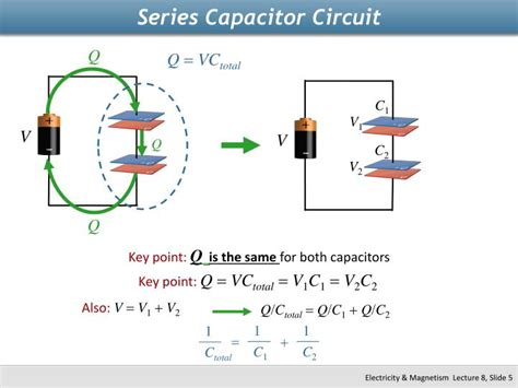 capacitor series ac circuit ppt physics 2112 unit 8 capacitors powerpoint presentation id 2265746