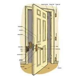 Install Interior Door Frame Interior Door Jamb Sessio Continua Interior Designs