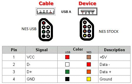 nes controller wiring diagram 29 wiring diagram images
