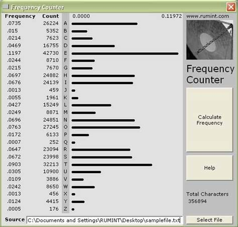 Letter Frequency Counter