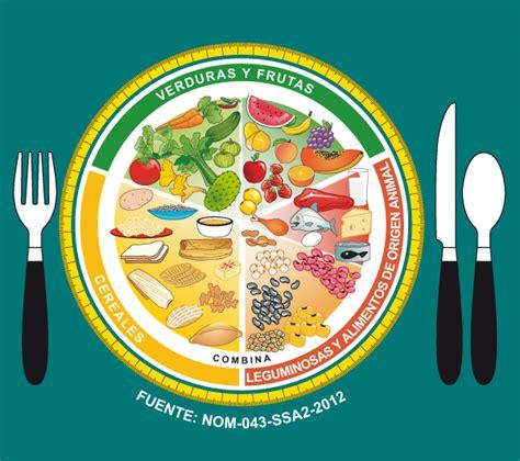 el plato del buen comer come saludable sin sacrificios explicacion del plato del buen comer para ni 241 os imagui