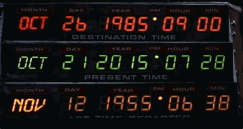 ten years after the future books back to the future day cool as leicester
