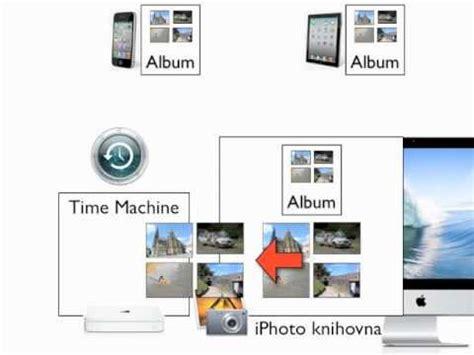 z iphone fotky do pc fotky z iphone do poč 237 tače mac přes iphoto 2 17