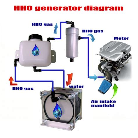 hho cell wiring diagram wind energy diagram wiring