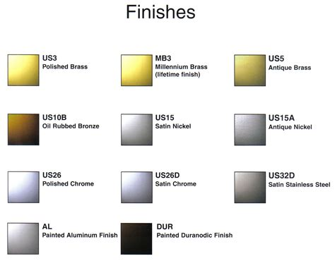 hardware finishes gallery