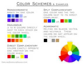 Color Scheme Examples Gallery For Gt Achromatic Color Scheme Examples
