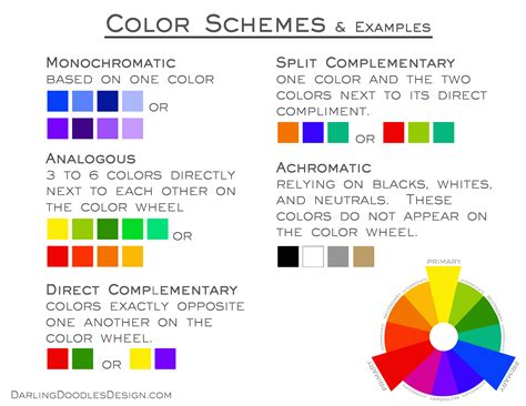 color wheel color schemes color theory uwccr visual arts