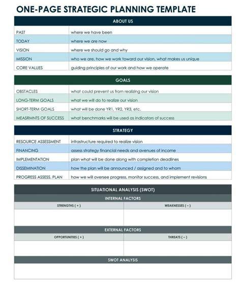 financial strategic plan template financial strategic plan template sletemplatess