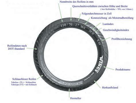 Motorrad Reifen Lastindex by Simso Shop K30 46j Heidenau Reifen 2 3 4 16 Simson