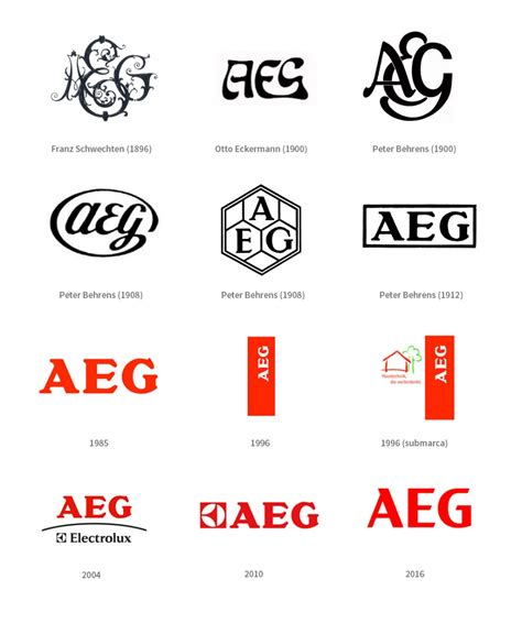 Modern Color Palette by Brand New New Logo And Identity For Aeg By Prophet