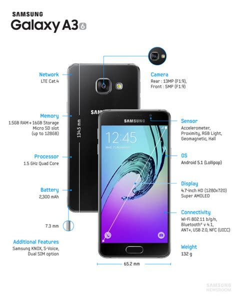 Antigores Premium Samsung Galaxy A3 new samsung galaxy a3 a5 and a7 2016 and is renewing its midrange premium phoneia