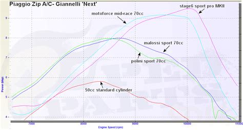 yamaha neos 50 wiring diagram wiring diagram