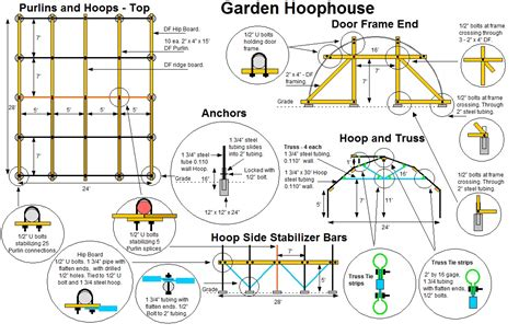 hoop house construction plans hoop house construction plans 28 images hoop house plans pvc 28 images hoop house