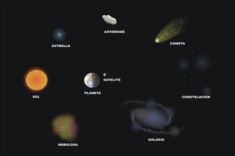 tama 241 o y forma del universo taringa dibujo de los astros del universo apexwallpapers com