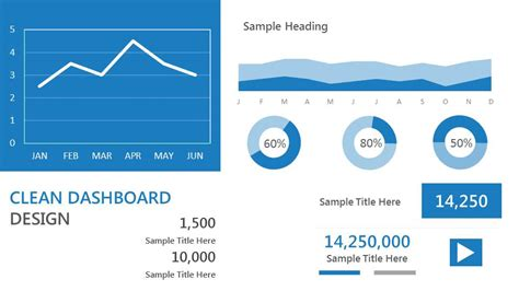 Blue Dashboard Template For Powerpoint Slidemodel Powerpoint Dashboard Exles