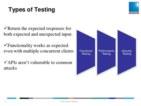 test api mobile api test approach