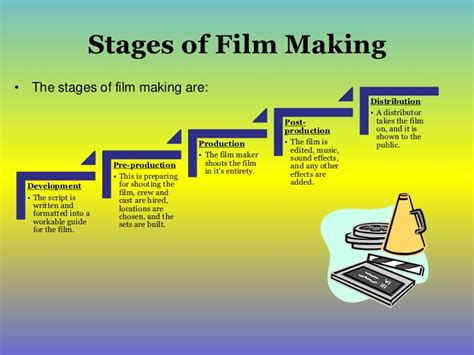 film industry job quiz film making courses in chennai film making course chennai