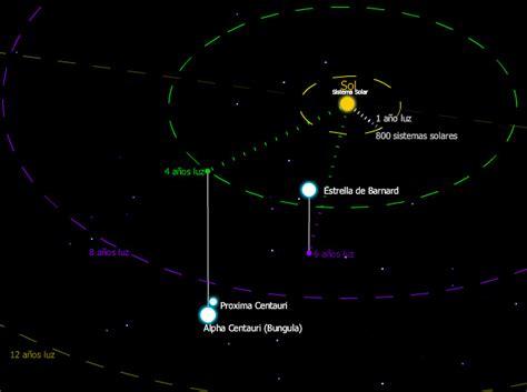 qu fue de estas 7 estrellas de la tv mexicana quin ciencia activa 5 2 sistemas espaciales comparaci 243 n del