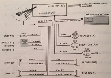 chaparral boats wiring diagram 30 wiring diagram images