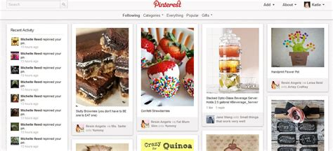 pinterest com introducing pinterest analytics