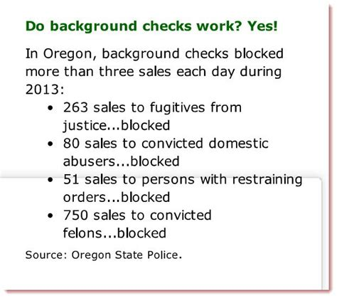 Oregon Gun Background Check Are Oregon Firearms Background Check Records Purged After 10 Days No The Oregon