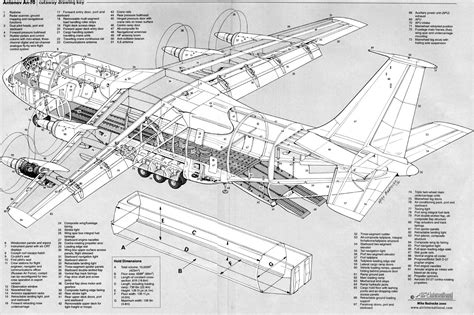 what is a cutaway diagram il 476 vs an 70 and others